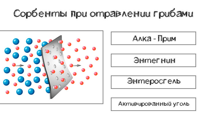 сорбенты