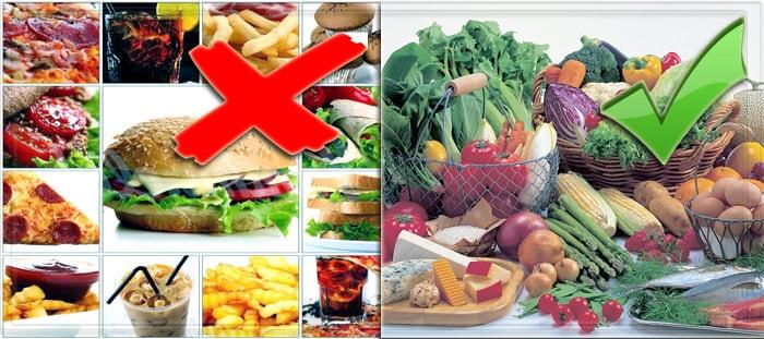 Вредные и полезные продукты после отравления