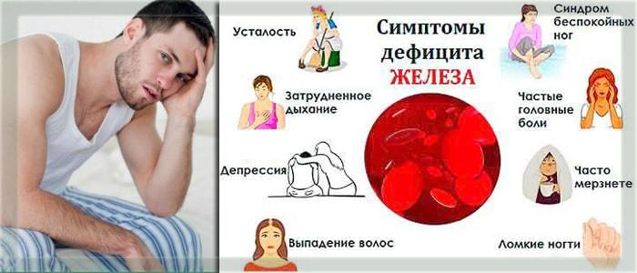 Симптомы нехватки железа в организме